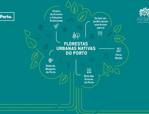 CONVITE | Porto apresenta a sua Rede de Biospots